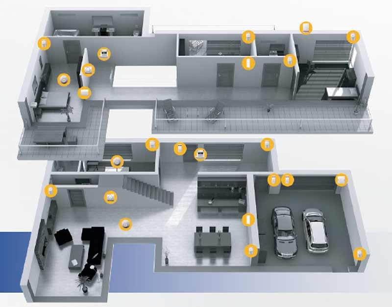 Diagramm Alarmanlage für Einfamilienhaus